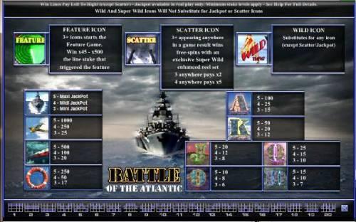 Battle of the Atlantic Big Bonus Slots slot game paytable