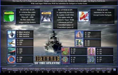 Battle of the Atlantic Big Bonus Slots Slot Game Symbols Paytable