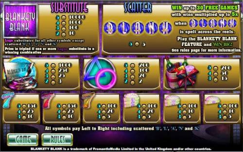 Blankety Blank review on Big Bonus Slots