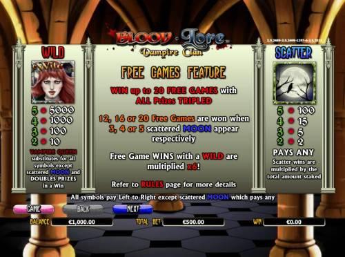 Blood Lore Vampire Clan review on Big Bonus Slots