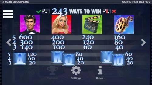 Bloopers review on Big Bonus Slots