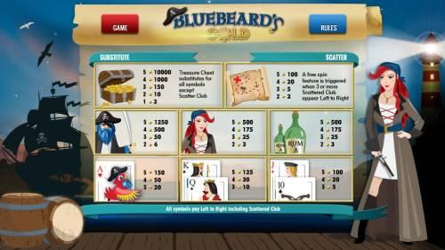 Bluebeard's Gold Big Bonus Slots Slot game symbols paytable