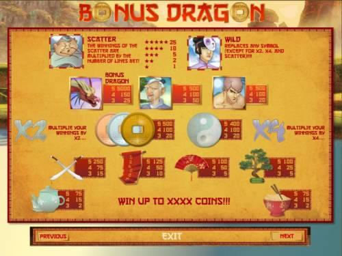 Bonus Dragon review on Big Bonus Slots