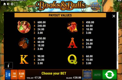 Books and Bulls Golden Nights review on Big Bonus Slots
