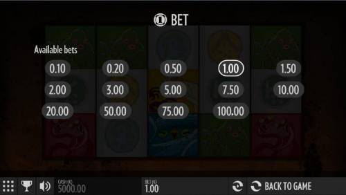 Bork the Berzerker review on Big Bonus Slots