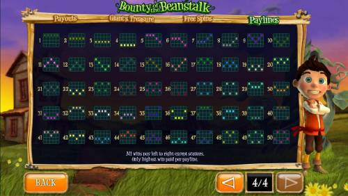 Bounty of the Beanstalk review on Big Bonus Slots