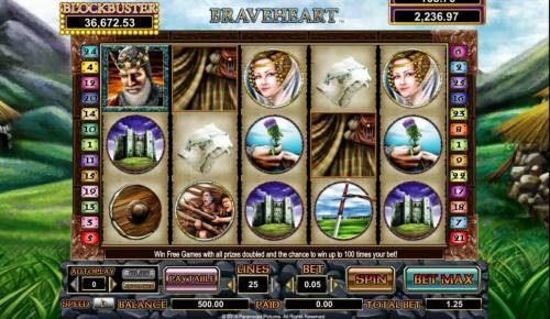 Braveheart review on Big Bonus Slots