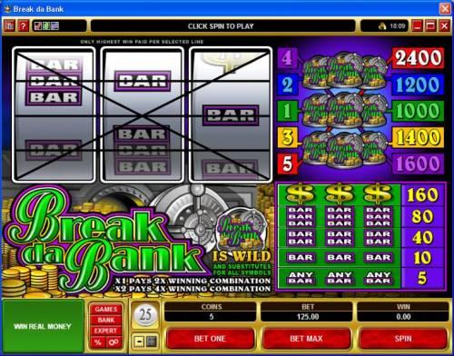 Break da Bank review on Big Bonus Slots