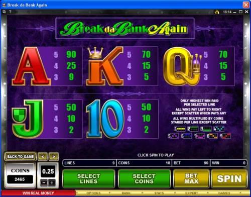 Break da Bank Again review on Big Bonus Slots