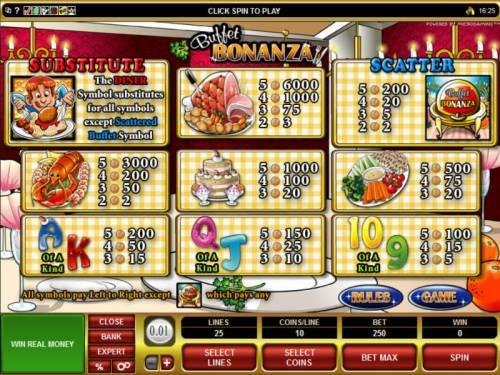 Buffet Bonanza review on Big Bonus Slots