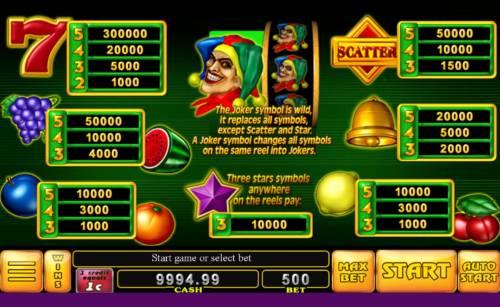 Burning Joker Big Bonus Slots Paytable