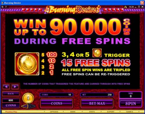 Burning Desire review on Big Bonus Slots