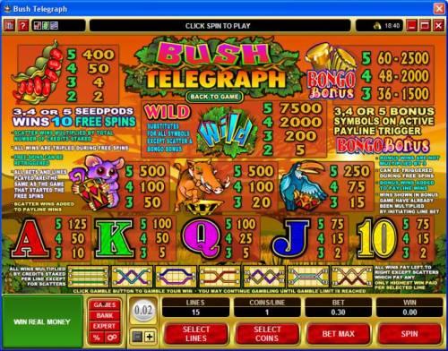Bush Telegraph review on Big Bonus Slots