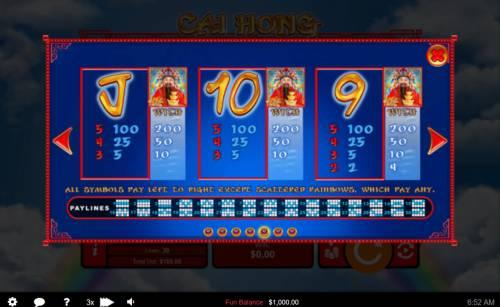 Cai Hong review on Big Bonus Slots