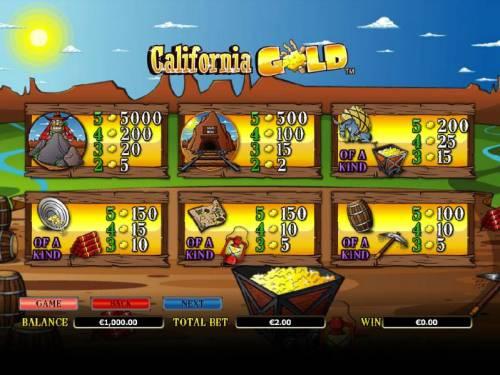 California Gold Big Bonus Slots slot game symbols paytable