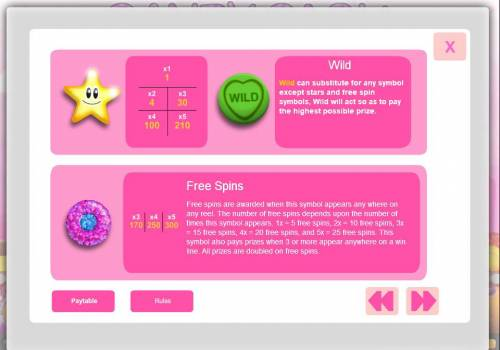 Candy Cash review on Big Bonus Slots
