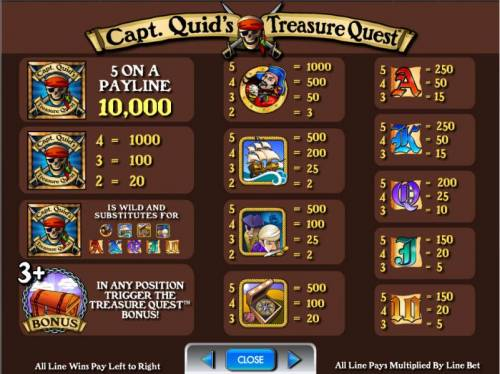 Capt. Quid's Treasure Quest review on Big Bonus Slots