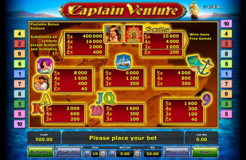 Captain Venture Big Bonus Slots Paytable