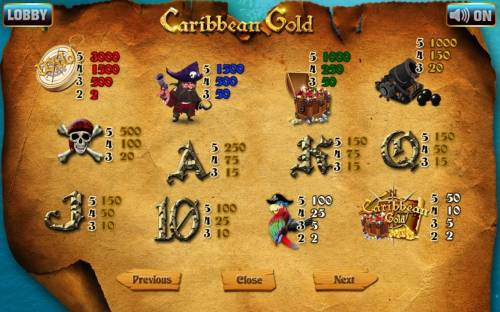 Caribbean Gold review on Big Bonus Slots