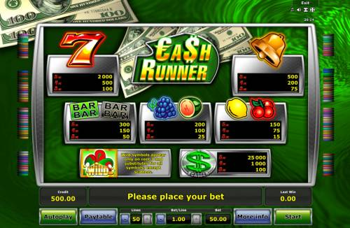 Cash Runner review on Big Bonus Slots