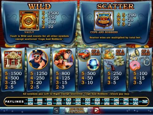Cash Bandits Big Bonus Slots Wild, Scatter and slot game symbols paytable
