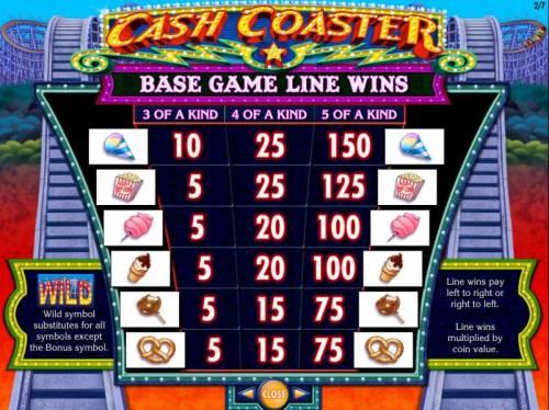 Cash Coaster Big Bonus Slots Low value game symbols paytable