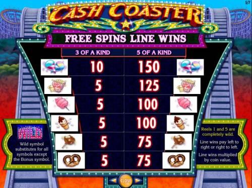 Cash Coaster Big Bonus Slots Free Spins Line Wins high value symbols paytable
