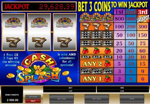 Cash Splash 3 Reel review on Big Bonus Slots