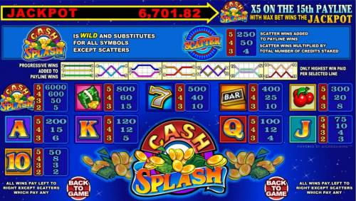 Cash Splash 5 Reel review on Big Bonus Slots
