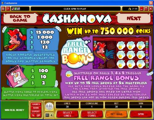 Cashanova review on Big Bonus Slots