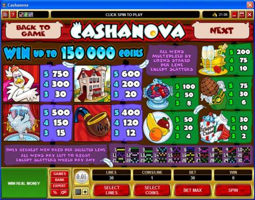 Cashanova review on Big Bonus Slots