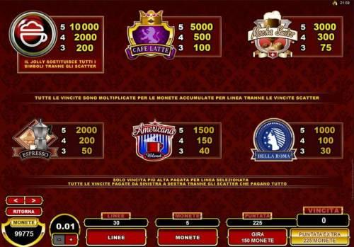 CashOccino review on Big Bonus Slots