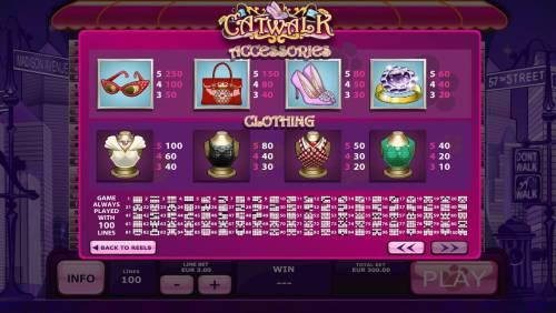 Catwalk review on Big Bonus Slots
