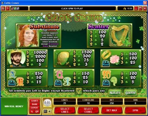 Celtic Crown review on Big Bonus Slots