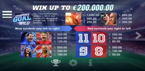 Champion's Goal review on Big Bonus Slots