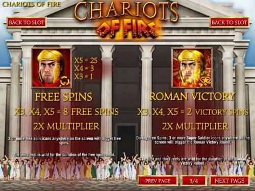 Chariots of Fire review on Big Bonus Slots