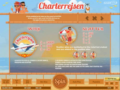 Charterrejesn Big Bonus Slots Wild and Scatter symbols paytable. 3 or more scatter symbols activates the free spins feature.