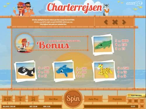 Charterrejesn Big Bonus Slots High value slot game symbols paytable