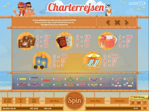 Charterrejesn Big Bonus Slots Low value game symbols paytable