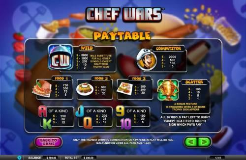Chef Wars review on Big Bonus Slots