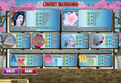 Cherry Blossoms review on Big Bonus Slots