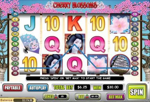 Cherry Blossoms review on Big Bonus Slots