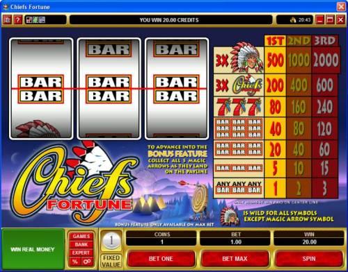 Chiefs Fortune review on Big Bonus Slots