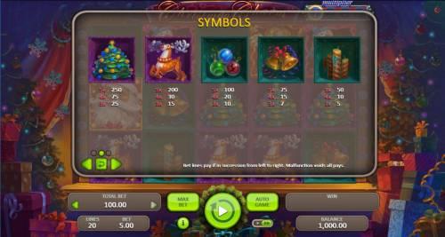 Christmas Charm review on Big Bonus Slots
