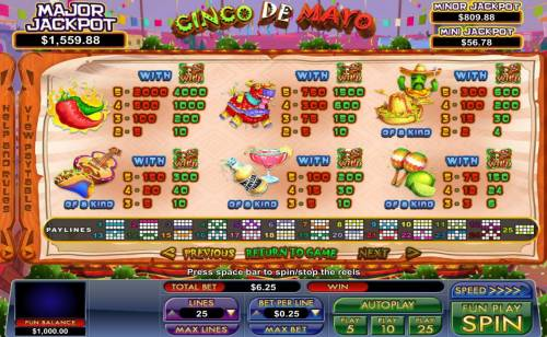 Cinco de Mayo Big Bonus Slots Slot game symbols paytable and Payline Diagrams 1-25.