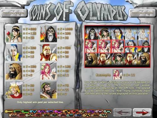 Coins of Olympus review on Big Bonus Slots