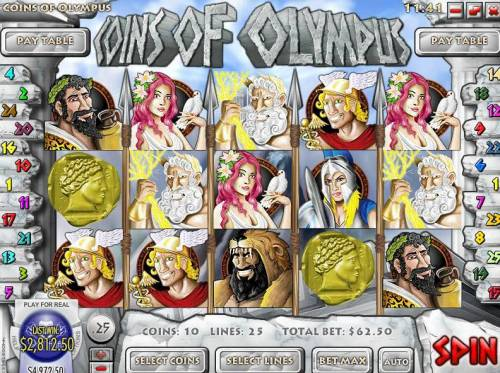Coins of Olympus review on Big Bonus Slots