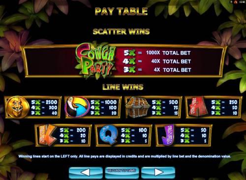 Conga Party Big Bonus Slots Paytable
