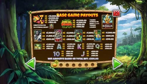 Congo Bongo Big Bonus Slots Paytable