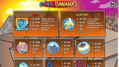 Cool Bananas Classix Big Bonus Slots Paytable